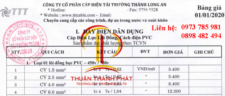 bang gia day dien tai truong thanh 2020